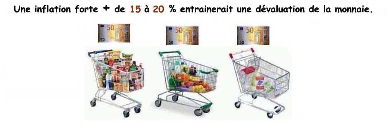 Evolution chomage inflation etape 8