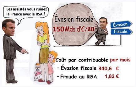 Fraude evasion 72 ko 1